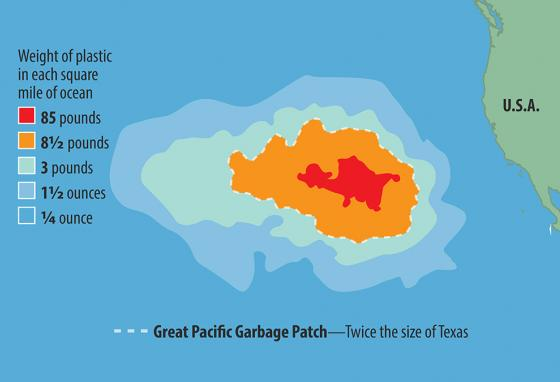 The Great Pacific Garbage Patch is estimated to be twice the size of Texas. (RB)