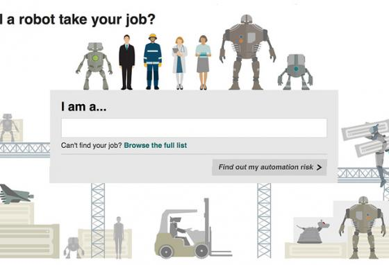 The Site Shows Your Robot Job Risk
