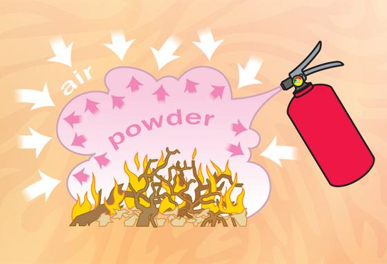 Oxygen: Fire extinguishers make a cloud of powder, crowding out the oxygen-rich air a fire needs to keep burning. (RB)