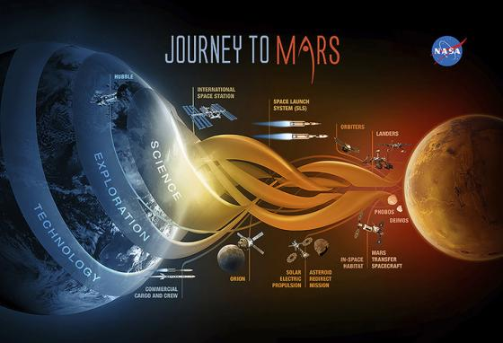 The mock mission is just one part of a big plan for the exploration of Mars. (NASA)
