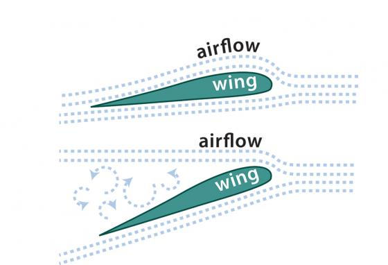 Angle of attack refers to how much a wing is tipped forward or backward. (Rich Bishop)