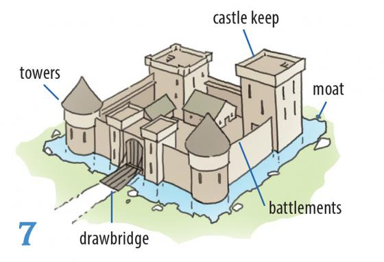 England's Middle Ages were known for their castles and knights. (R. Bishop)