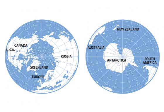 Left: Looking down at the top of the world, the North Pole, the Arctic. Right: Looking up at the bottom of the world, the South Pole, the Antarctic.